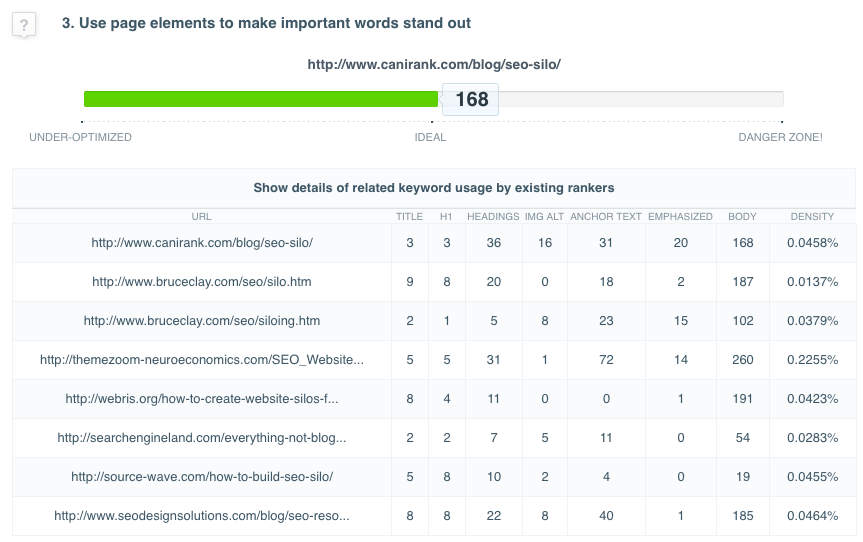 How to do SEO with keyword page elements