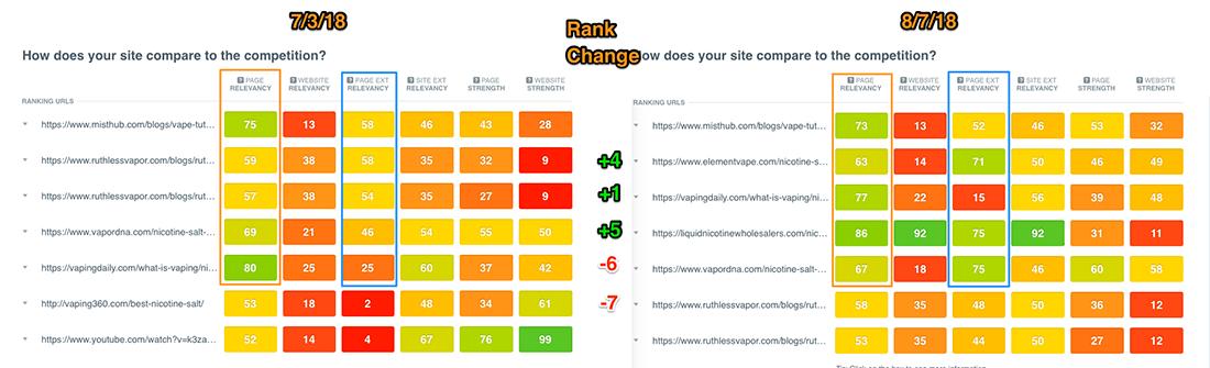 DATA] 100+ Sites Impacted By Google Medic Update Analyzed – CanIRank